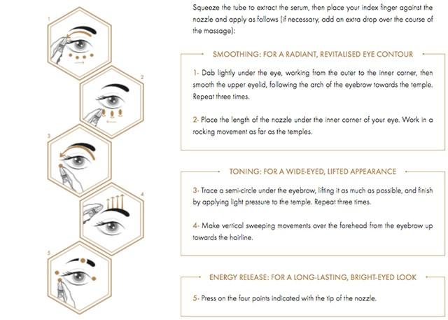 Guerlain Abeille Royale Gold Eyetech Eye Sculpt Serum massaging technique