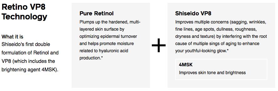 Shiseido RetinoVP8 technology
